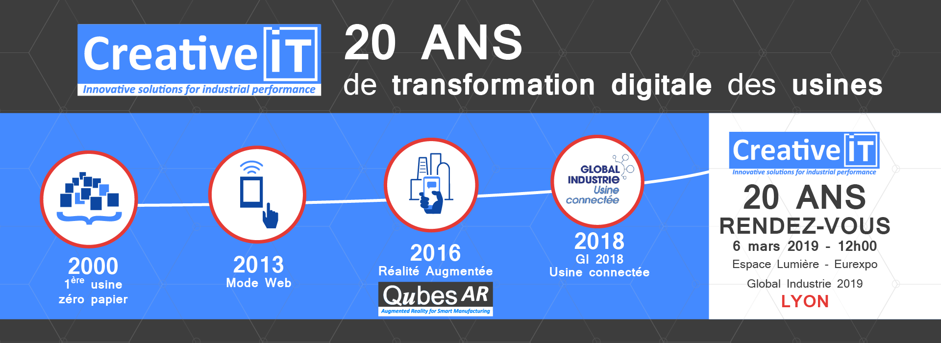 "Creative IT – 20 ans de transformation digitale des usines"" est verrouillé Creative IT – 20 ans de transformation digitale des usines"